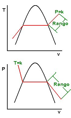 Termodinámica: Sistema de Unidades