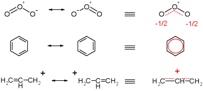 Química Orgánica: Hibridación y Resonancia